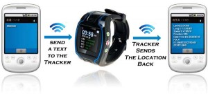 GPS Tracker - How Can It Be Used?