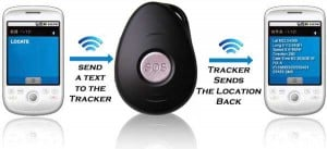 gps tracker for dementia