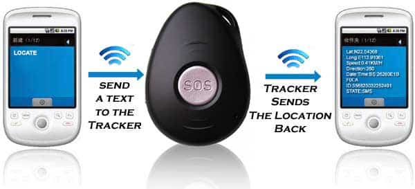 gps tracker for travelling